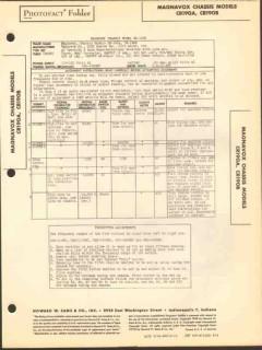 magnavox model cr190a cr190b 9 tube am sw radio sams photofact manual