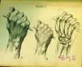 how to draw hands oliver senior shape form relation vintage art book