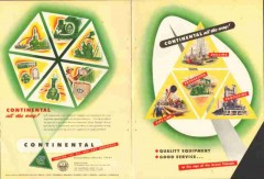 Continental Supply Company 1951 Vintage Ad Oil Gas Equipment Tools