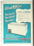C Nelson Mfg Company 1951 Vintage Ad Ice Cream Cabinet Great New Line