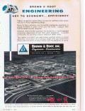 Brown Root Inc 1955 Vintage Ad Oil Gas Engineers Ethylene Plant