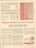 Cardinal Chemical Inc 1953 Vintage Ad Nocor Better Corrosion Controls