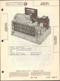 magnavox models cr-717 am fm receiver sams photofact manual