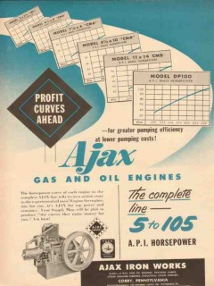 Ajax Iron Works 1954 Vintage Ad Pumping Engines Profit Curves Greater