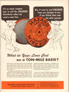 American Chain Cable 1954 Vintage Ad Oil Lines Cost Ton Mile Basis