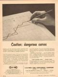 c-o-two fire equipment co 1954 caution dangerous curves vintage ad