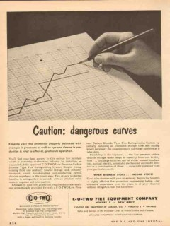c-o-two fire equipment co 1954 caution dangerous curves vintage ad
