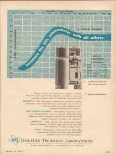 Houston Technical Laboratories Inc 1954 Vintage Ad Oil Seismometer HTL
