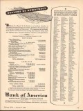 bank of america 1943 dollars democracy billions for offence vintage ad