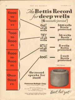 Patterson-Ballagh Corp 1929 Vintage Ad Oil Bettis Record Deep Wells