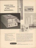 Beckman Instruments Inc 1962 Vintage Ad Measure Trace Concentrations