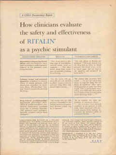 ciba 1959 ritalin clinicians evaluate effectiveness medical vintage ad