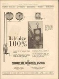 Martin-Decker Corp 1931 Vintage Ad Oil Field Weight Indicator Belridge