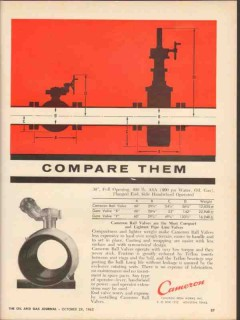 Cameron Iron Works 1962 Vintage Ad Oil Field Ball Valves Compare Them