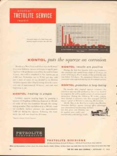 Petrolite Corp 1962 Vintage Ad Oil Kontol Squeeze Corrosion Inhibitor