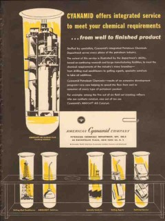 American Cyanamid 1953 Vintage Ad Integrated Service Chemical Requires