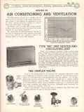 C A Dunham Company 1938 Vintage Catalog Heating System Steam