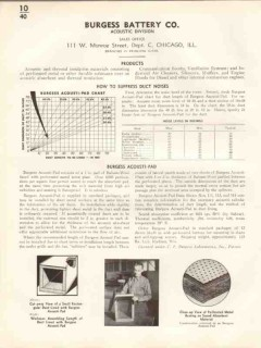 Burgess Battery Company 1938 Vintage Catalog Insulate Acoustic Thermal