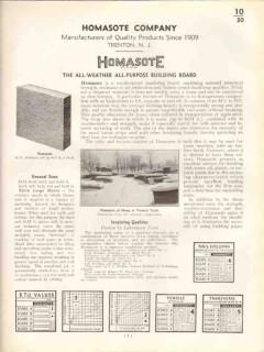 Homasote Company 1938 Vintage Catalog Insulation Wall Building Board
