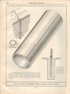 Atlas Fence Company 1931 Vintage Catalog Chain Link Wrought Picket