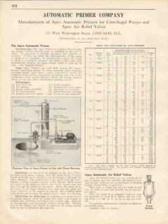 Automatic Primer Company 1931 Vintage Catalog Apco Centifugal Pumps