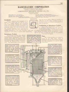 Badenhausen Corp 1931 Vintage Catalog Boilers Steam Power Plant