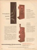 Consolidated Engineering Corp 1955 Vintage Ad Throughput Quality Costs