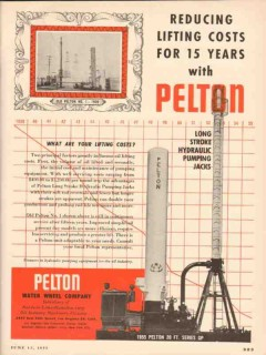 Pelton Water Wheel Company 1955 Vintage Ad Oil Reducing Lifting Costs