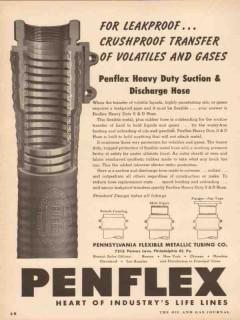 Pennsylvania Flexible Metallic Tubing 1955 Vintage Ad Leakproof Hose