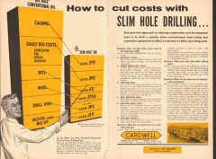 Cardwell Mfg Company 1955 Vintage Ad Oil Slim Hole Drilling Cut Costs