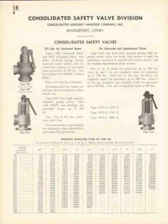 Consolidated Ashcroft Hancock Company 1936 Vintage Catalog Valves
