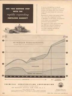 chemical construction corp 1953 fertilizer market nitrogen vintage ad