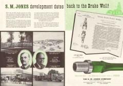 S M Jones Company 1959 Vintage Ad Oil Field Development Drakes Well