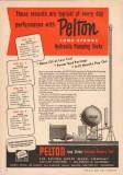 Pelton Water Wheel Company 1950 Vintage Ad Long Stroke Hydraulic Jacks