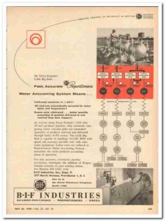 B-I-F Industries Inc 1959 Vintage Ad Meter Accounting Fast Accurate