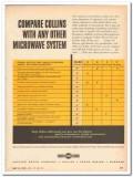 collins radio company 1959 compare microwave system vintage ad