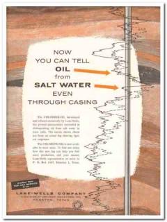 Lane-Wells Company 1959 Vintage Ad Oil Field Casing Salt Water