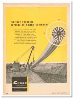 M J Crose Mfg Company 1959 Vintage Ad Oil Pipeline Equipment Progress