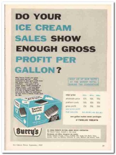 Burry Biscuit Corp 1959 Vintage Ad Ice Cream Sales Gallon Gross Profit