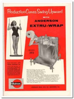 Anderson Bros Mfg Company 1960 Vintage Ad Ice Cream Machine Extru-Wrap