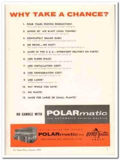 Polarmatic Corp 1960 Vintage Ad Ice Cream Novelty Machine Chance