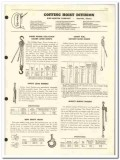 Duff-Norton Company 1959 vintage oil gas catalog Coffing Hoist