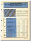 Chain Belt Company 1950 vintage oil catalog oilfield Baldwin-Duckworth