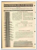 Perforating Guns Atlas Corp 1951 vintage oil gas catalog oilfield jet