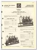 Carthage Tool Company 1963 vintage oil gas catalog oilfield equipment